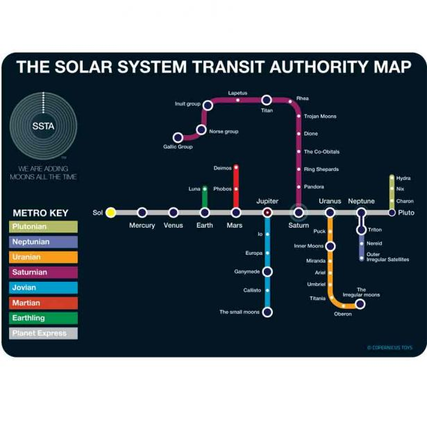 Transit Authority Map of the Solar System - The Stocking Stuffer Store